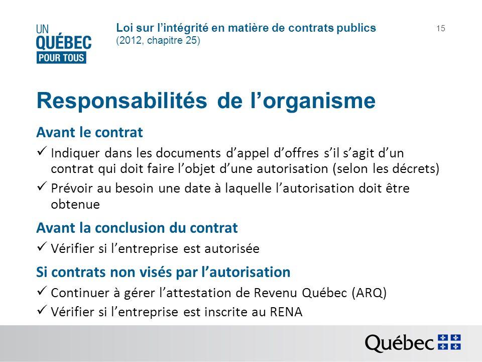 Loi sur lintégrité en matière de contrats publics (2012, chapitre 25) 15 Responsabilités de lorganisme Avant le contrat Indiquer dans les documents da