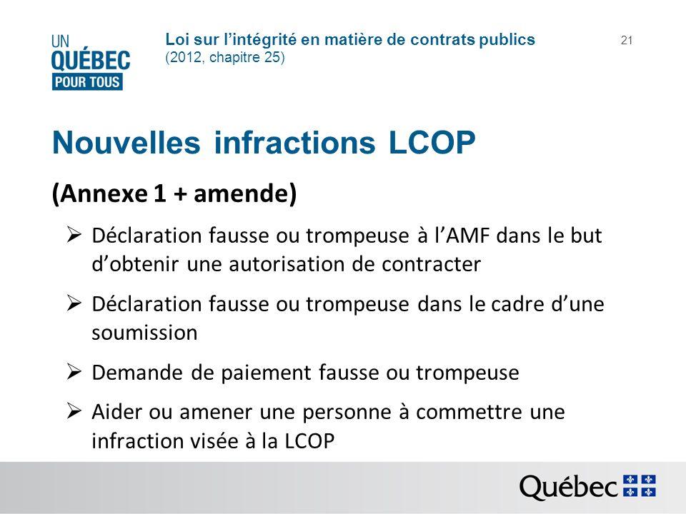 Loi sur lintégrité en matière de contrats publics (2012, chapitre 25) 21 Nouvelles infractions LCOP (Annexe 1 + amende) Déclaration fausse ou trompeus