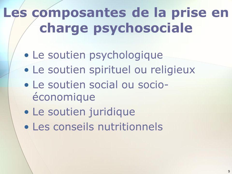 9 Les composantes de la prise en charge psychosociale Le soutien psychologique Le soutien spirituel ou religieux Le soutien social ou socio- économique Le soutien juridique Les conseils nutritionnels