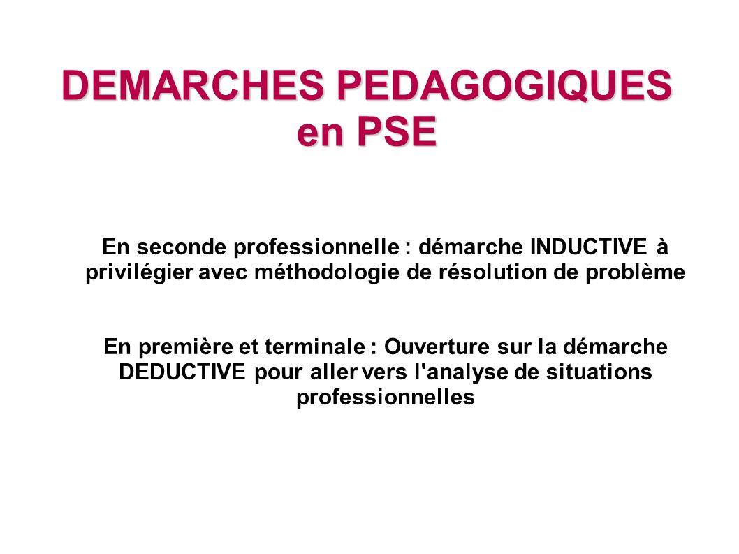 DEMARCHES PEDAGOGIQUES en PSE En seconde professionnelle : démarche INDUCTIVE à privilégier avec méthodologie de résolution de problème En première et
