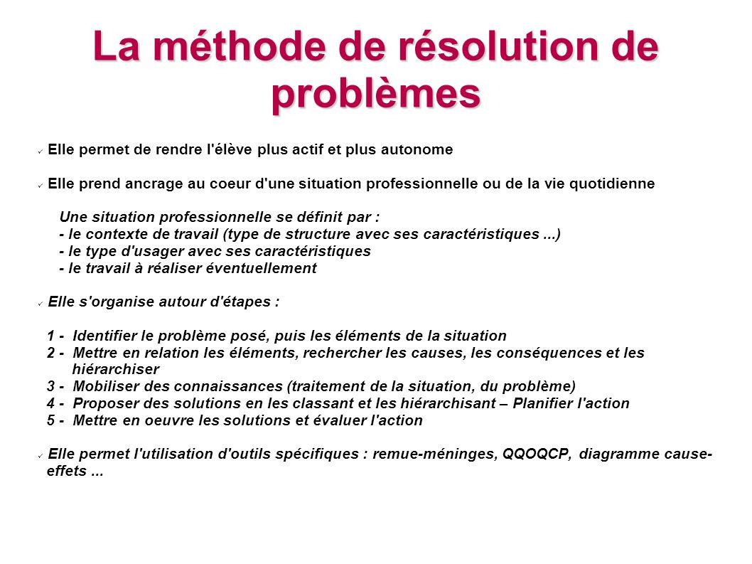 La méthode de résolution de problèmes Elle permet de rendre l'élève plus actif et plus autonome Elle prend ancrage au coeur d'une situation profession