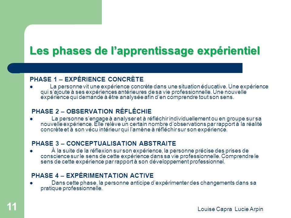 Louise Capra Lucie Arpin 11 Les phases de lapprentissage expérientiel PHASE 1 – EXPÉRIENCE CONCRÈTE La personne vit une expérience concrète dans une situation éducative.