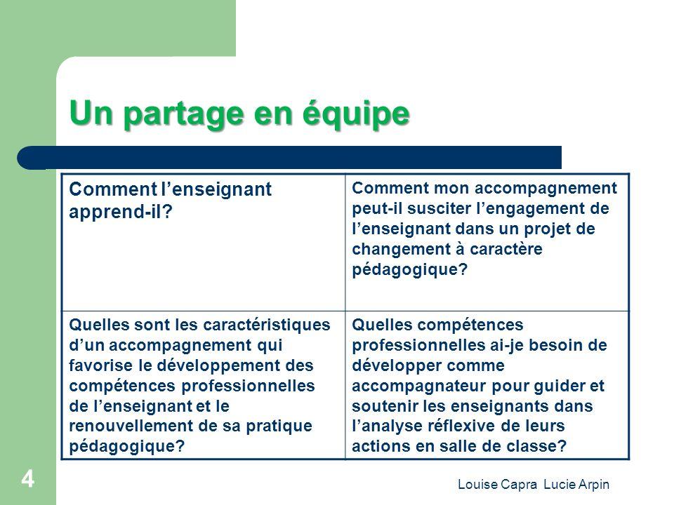 Louise Capra Lucie Arpin 4 Un partage en équipe Comment lenseignant apprend-il.