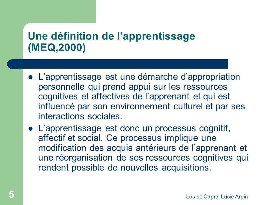 Louise Capra Lucie Arpin 5 Une définition de lapprentissage (MEQ,2000) Lapprentissage est une démarche dappropriation personnelle qui prend appui sur les ressources cognitives et affectives de lapprenant et qui est influencé par son environnement culturel et par ses interactions sociales.