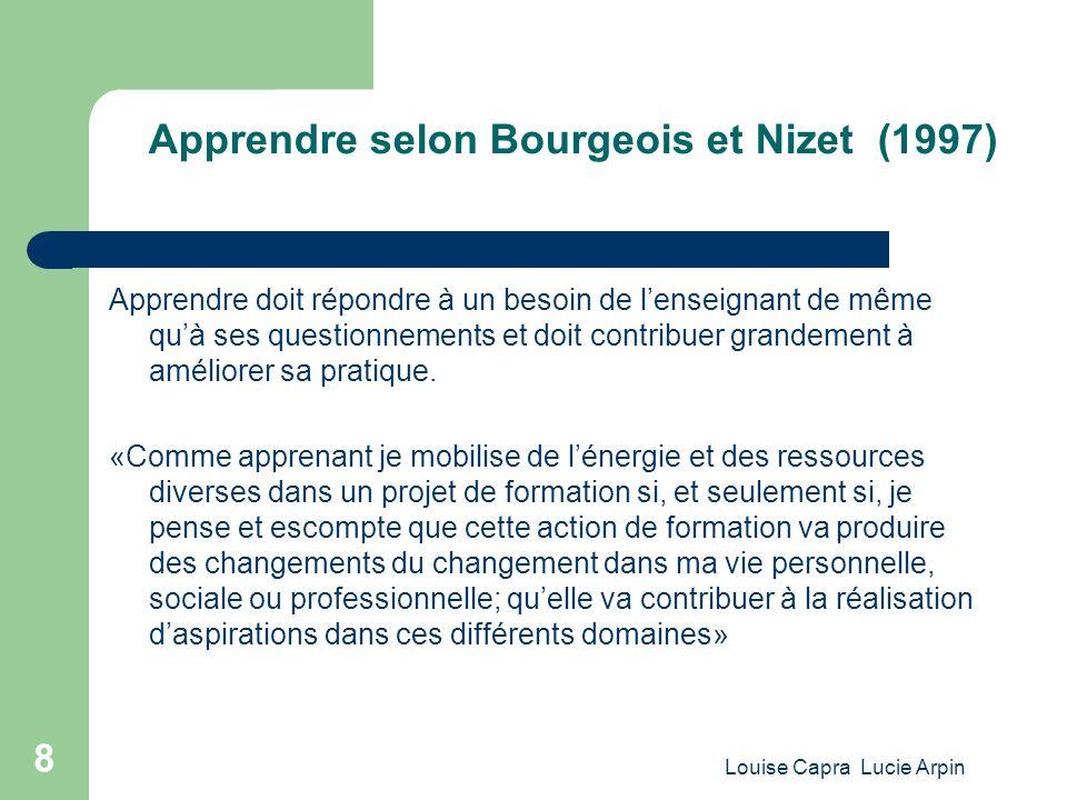 Louise Capra Lucie Arpin 8 Apprendre selon Bourgeois et Nizet (1997) Apprendre doit répondre à un besoin de lenseignant de même quà ses questionnements et doit contribuer grandement à améliorer sa pratique.