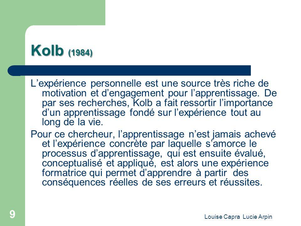 Louise Capra Lucie Arpin 9 Kolb (1984) Lexpérience personnelle est une source très riche de motivation et dengagement pour lapprentissage.