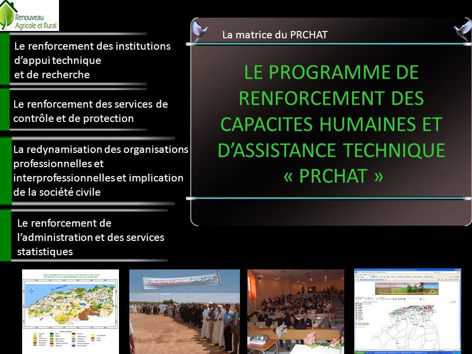LE PROGRAMME DE RENFORCEMENT DES CAPACITES HUMAINES ET DASSISTANCE TECHNIQUE « PRCHAT » La matrice du PRCHAT Le renforcement de ladministration et des