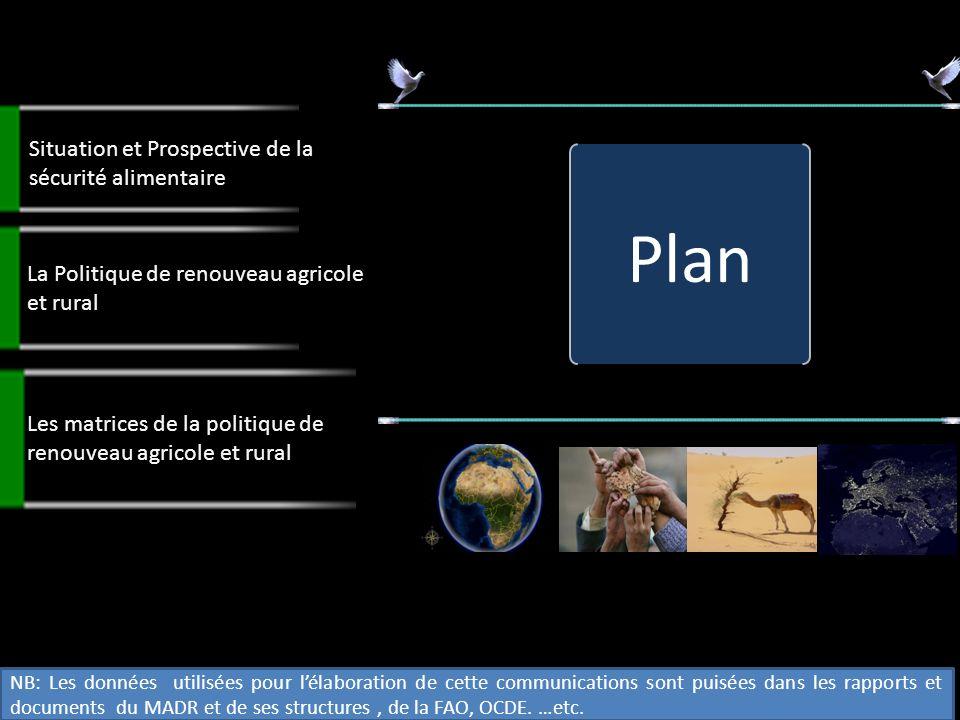 Plan Les matrices de la politique de renouveau agricole et rural Situation et Prospective de la sécurité alimentaire La Politique de renouveau agricol