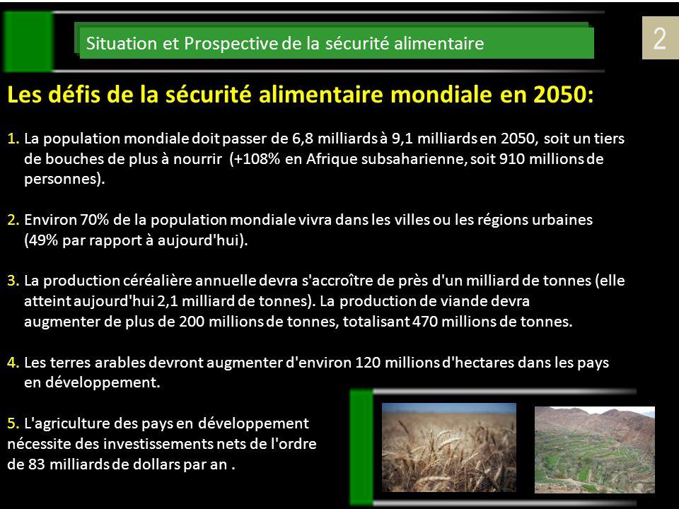 Situation et Prospective de la sécurité alimentaire Les défis de la sécurité alimentaire mondiale en 2050: 1.La population mondiale doit passer de 6,8