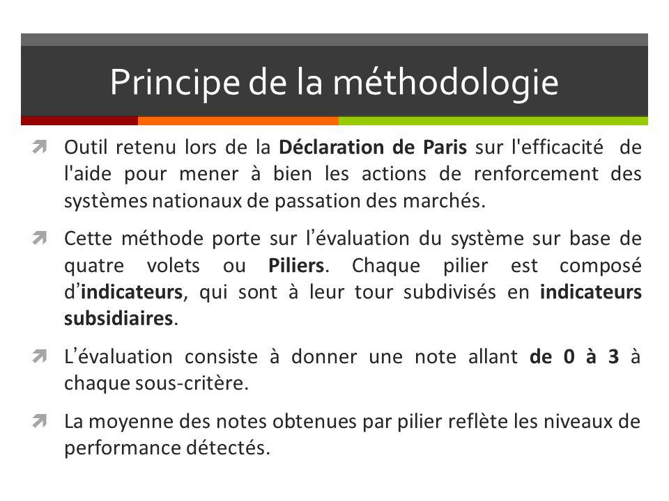 Principe de la méthodologie Outil retenu lors de la Déclaration de Paris sur l efficacité de l aide pour mener à bien les actions de renforcement des systèmes nationaux de passation des marchés.