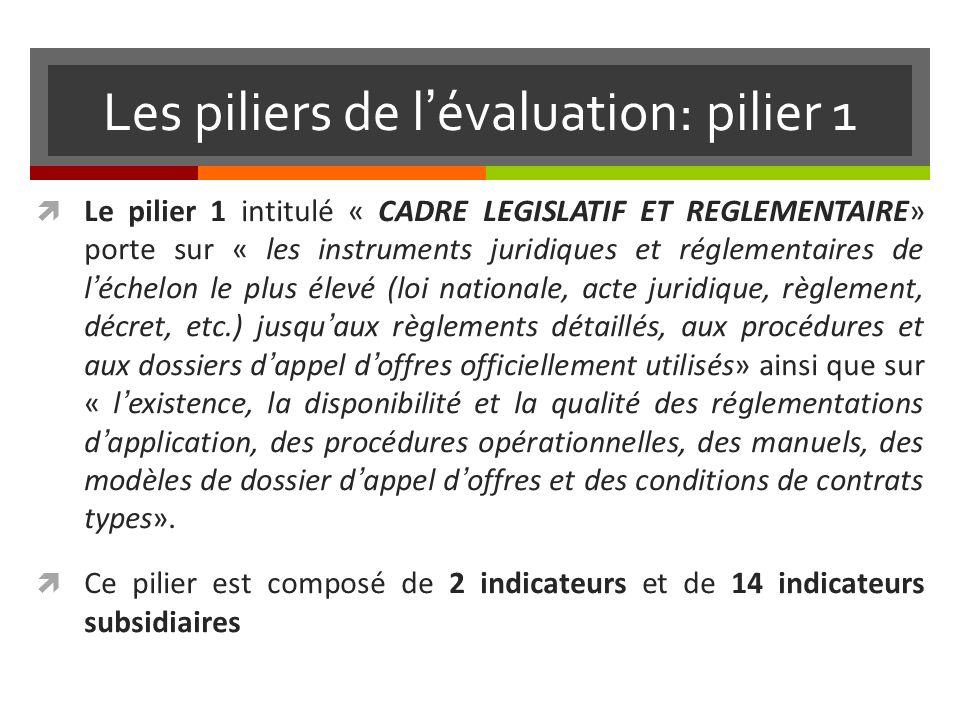 Les piliers de lévaluation: pilier 1 Le pilier 1 intitulé « CADRE LEGISLATIF ET REGLEMENTAIRE» porte sur « les instruments juridiques et réglementaires de léchelon le plus élevé (loi nationale, acte juridique, règlement, décret, etc.) jusquaux règlements détaillés, aux procédures et aux dossiers dappel doffres officiellement utilisés» ainsi que sur « lexistence, la disponibilité et la qualité des réglementations dapplication, des procédures opérationnelles, des manuels, des modèles de dossier dappel doffres et des conditions de contrats types».