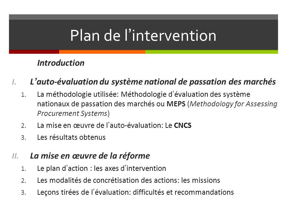 Plan de lintervention Introduction I.