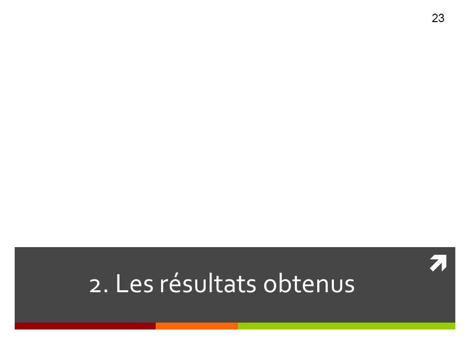 2. Les résultats obtenus Les résultats 23