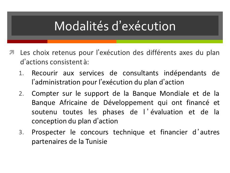 Modalités dexécution Les choix retenus pour lexécution des différents axes du plan dactions consistent à: 1.