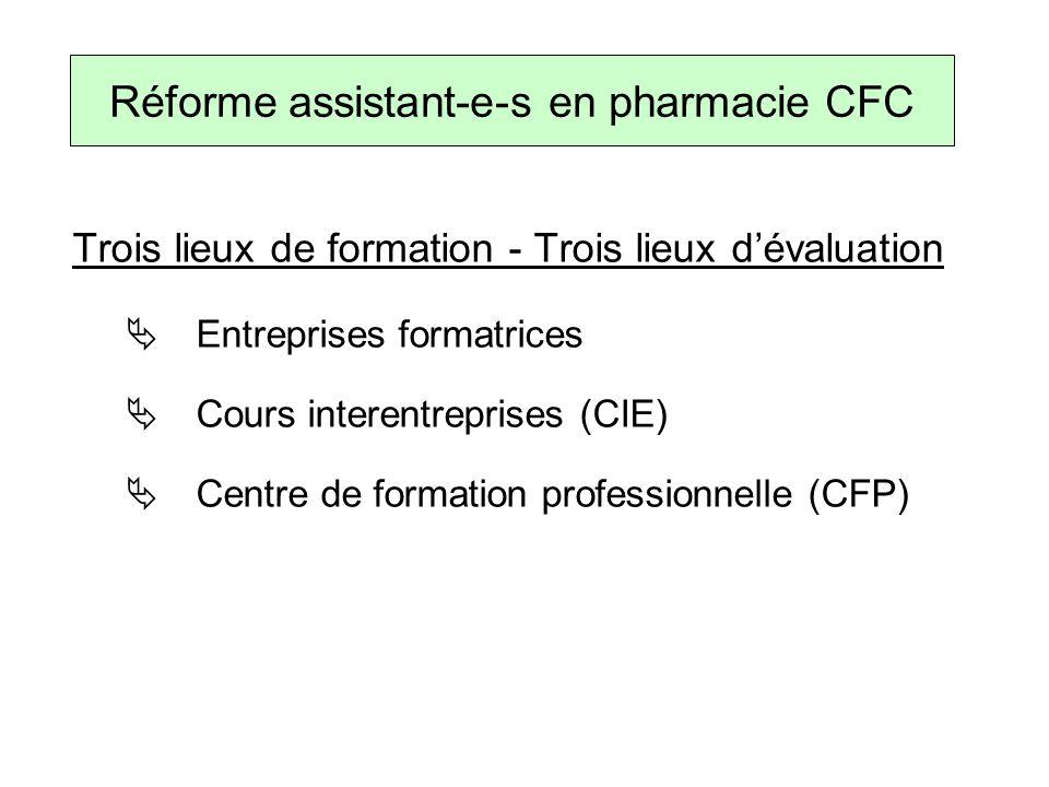 Trois lieux de formation - Trois lieux dévaluation Entreprises formatrices Cours interentreprises (CIE) Centre de formation professionnelle (CFP) Réforme assistant-e-s en pharmacie CFC