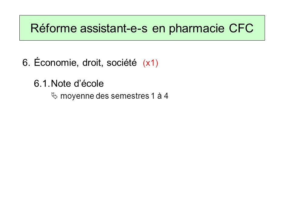 6.Économie, droit, société (x1) 6.1.Note décole moyenne des semestres 1 à 4 Réforme assistant-e-s en pharmacie CFC