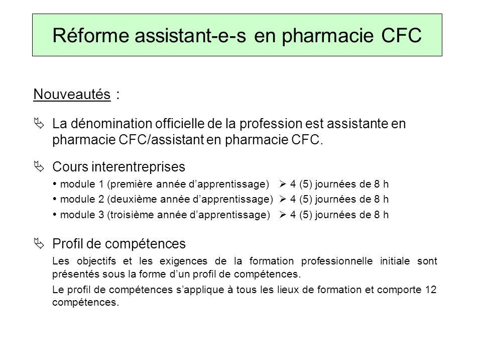4. Exemples vidéo des divers entretien Réforme assistant-e-s en pharmacie CFC
