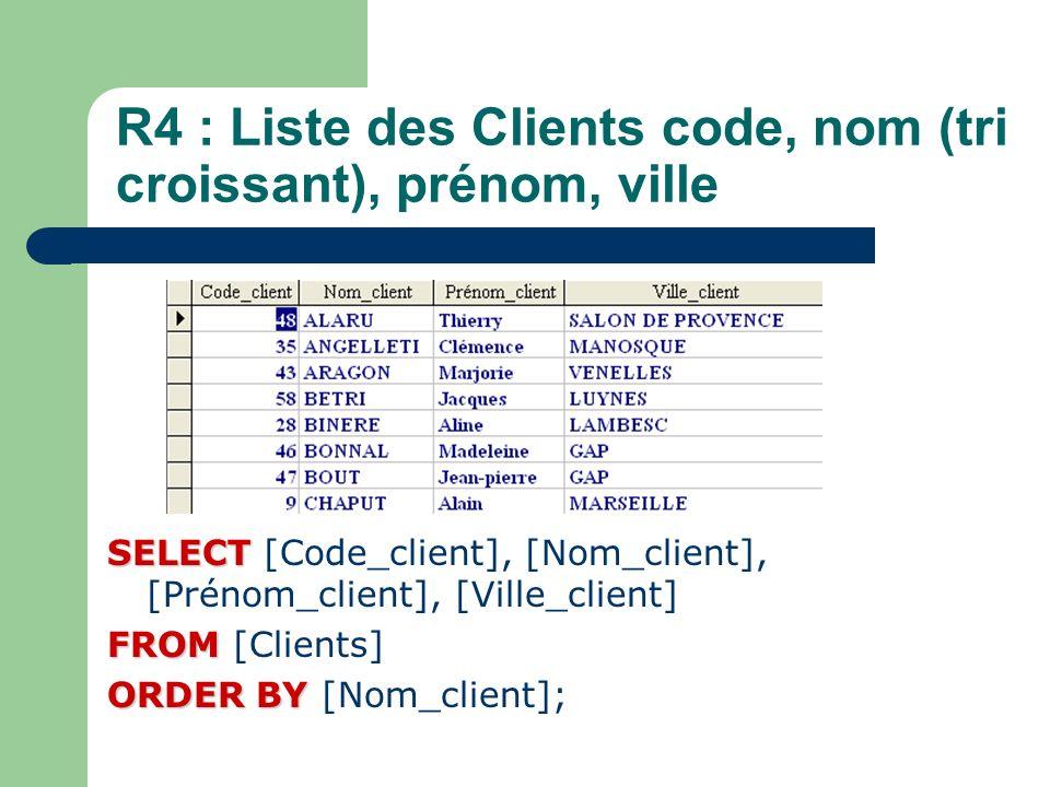 R4 : Liste des Clients code, nom (tri croissant), prénom, ville SELECT SELECT [Code_client], [Nom_client], [Prénom_client], [Ville_client] FROM FROM [