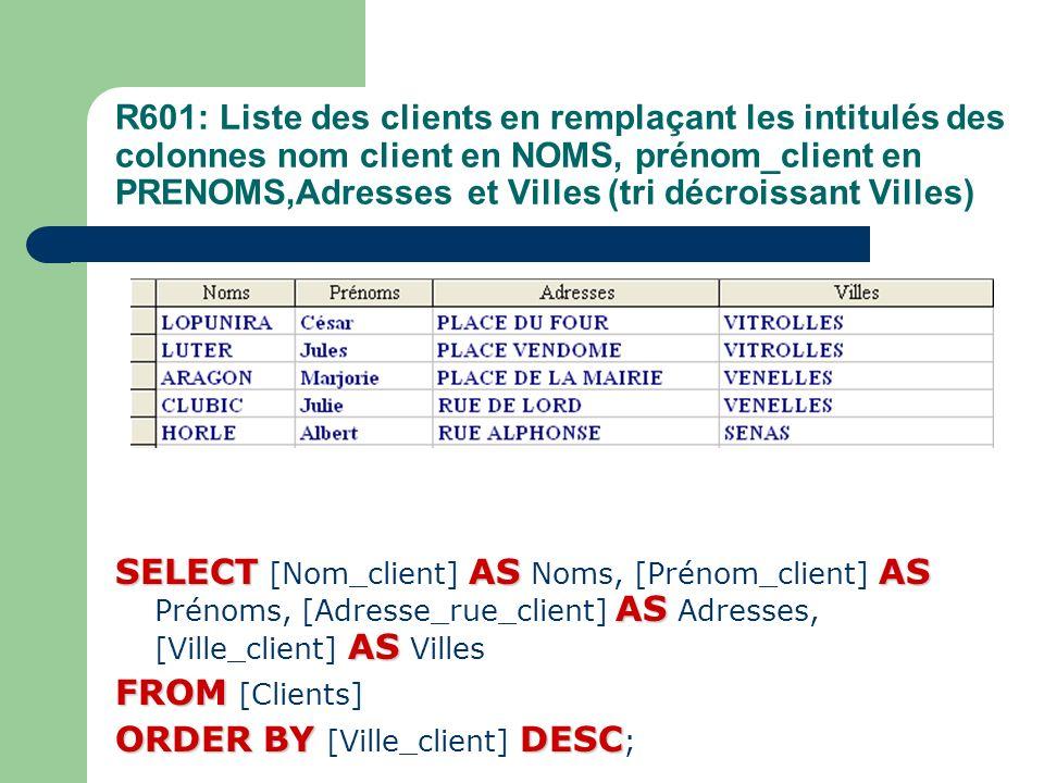 R601: Liste des clients en remplaçant les intitulés des colonnes nom client en NOMS, prénom_client en PRENOMS,Adresses et Villes (tri décroissant Vill