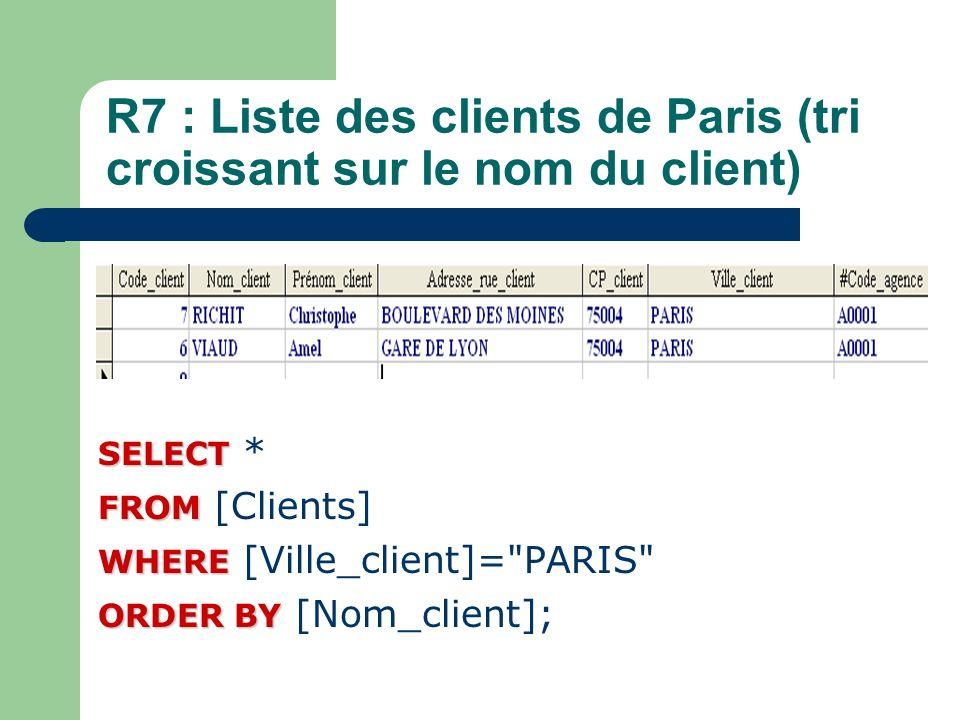 R7 : Liste des clients de Paris (tri croissant sur le nom du client) SELECT SELECT * FROM FROM [Clients] WHERE WHERE [Ville_client]=