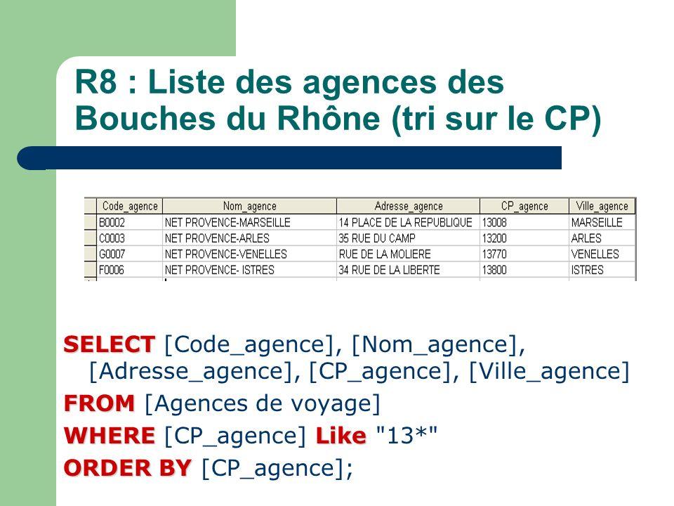 R8 : Liste des agences des Bouches du Rhône (tri sur le CP) SELECT SELECT [Code_agence], [Nom_agence], [Adresse_agence], [CP_agence], [Ville_agence] F