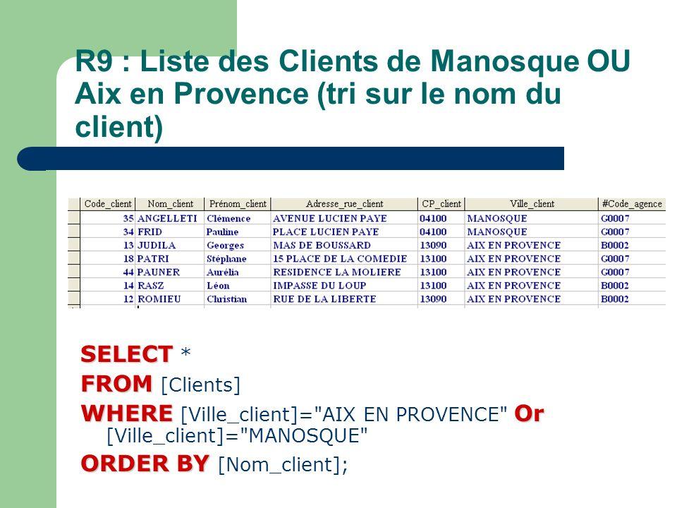 R9 : Liste des Clients de Manosque OU Aix en Provence (tri sur le nom du client) SELECT SELECT * FROM FROM [Clients] WHEREOr WHERE [Ville_client]=