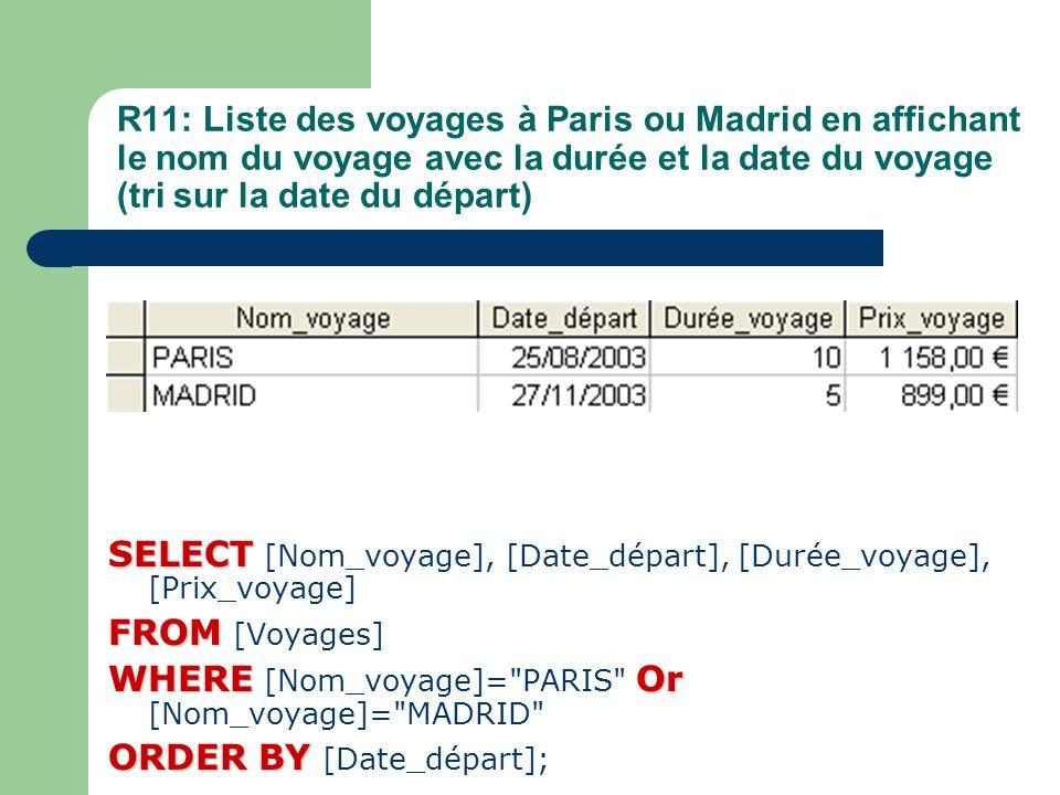 R11: Liste des voyages à Paris ou Madrid en affichant le nom du voyage avec la durée et la date du voyage (tri sur la date du départ) SELECT SELECT [N