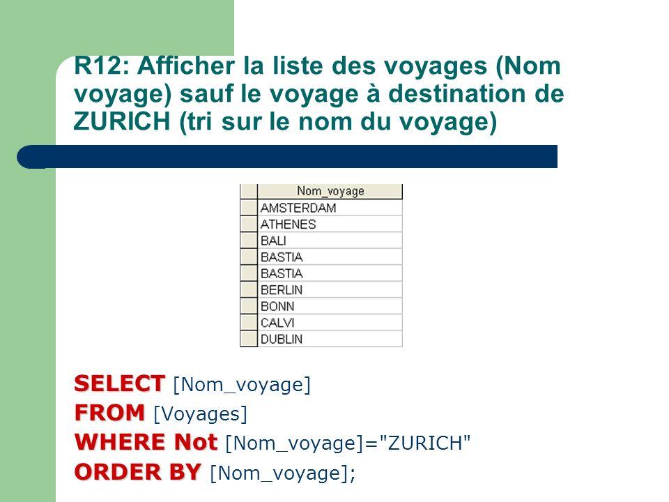 R12: Afficher la liste des voyages (Nom voyage) sauf le voyage à destination de ZURICH (tri sur le nom du voyage) SELECT SELECT [Nom_voyage] FROM FROM