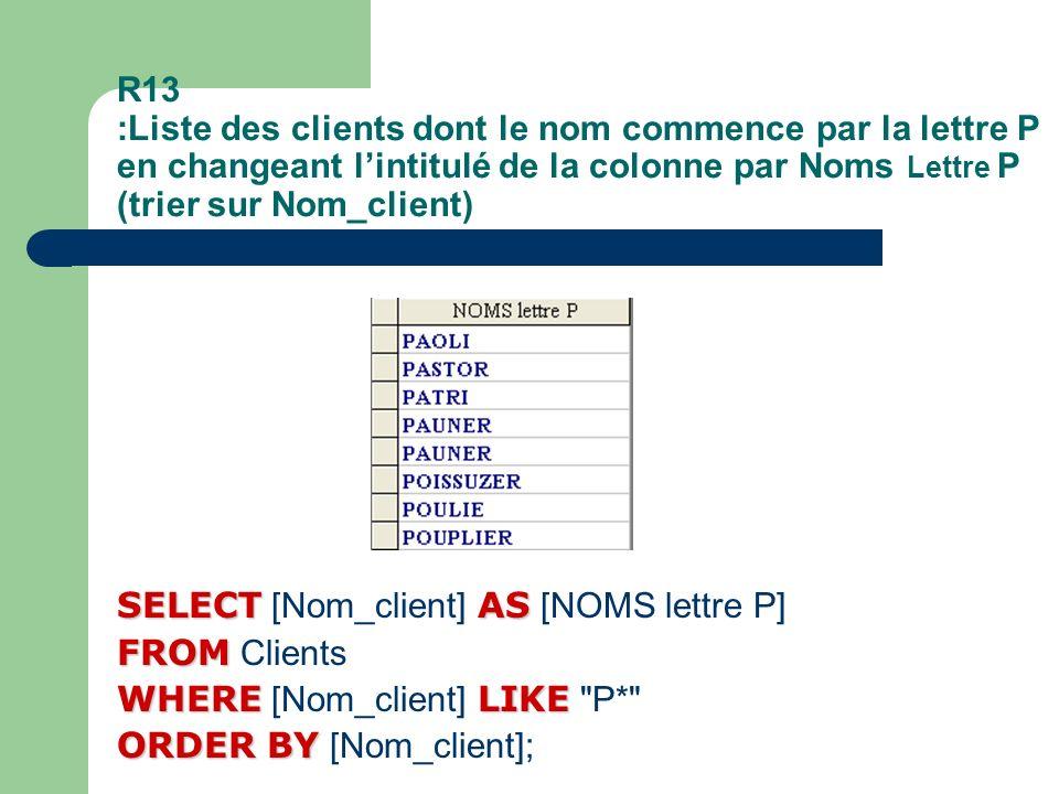 R13 :Liste des clients dont le nom commence par la lettre P en changeant lintitulé de la colonne par Noms Lettre P (trier sur Nom_client) SELECTAS SEL