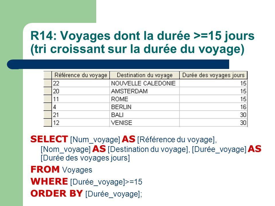 R14: Voyages dont la durée >=15 jours (tri croissant sur la durée du voyage) SELECTAS ASAS SELECT [Num_voyage] AS [Référence du voyage], [Nom_voyage]
