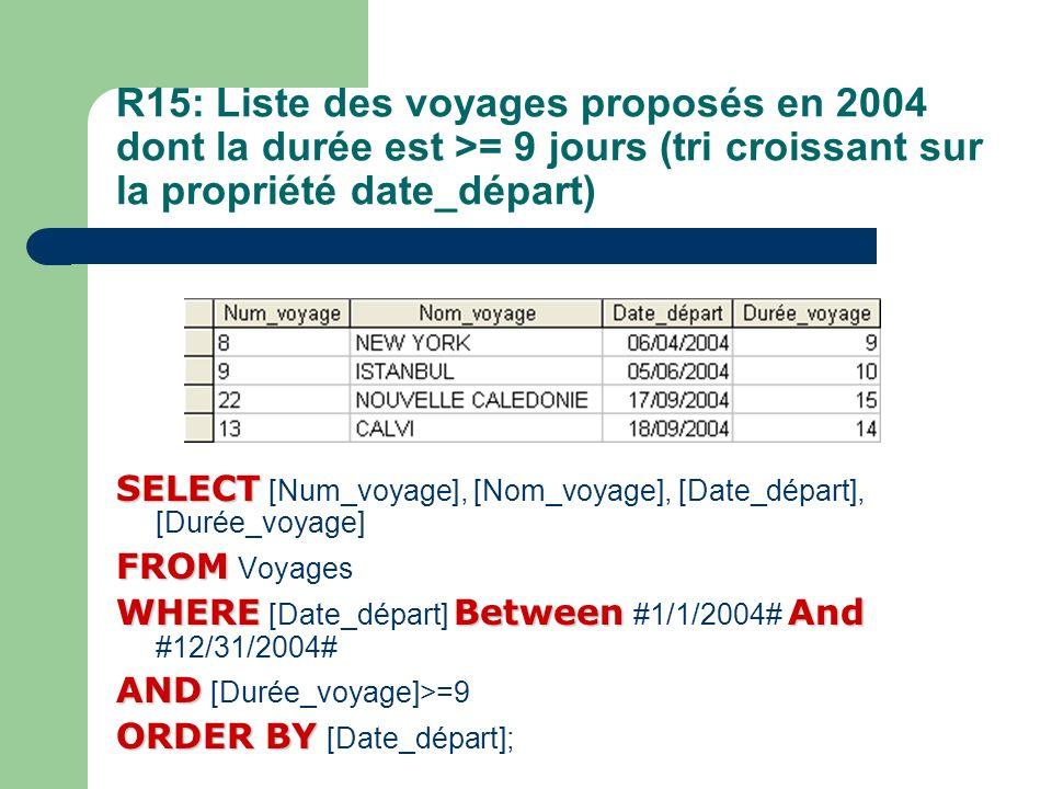 R15: Liste des voyages proposés en 2004 dont la durée est >= 9 jours (tri croissant sur la propriété date_départ) SELECT SELECT [Num_voyage], [Nom_voy
