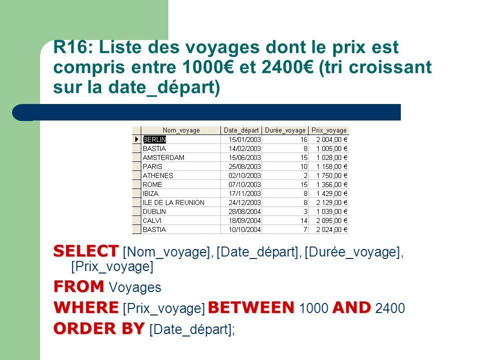 R16: Liste des voyages dont le prix est compris entre 1000 et 2400 (tri croissant sur la date_départ) SELECT SELECT [Nom_voyage], [Date_départ], [Duré