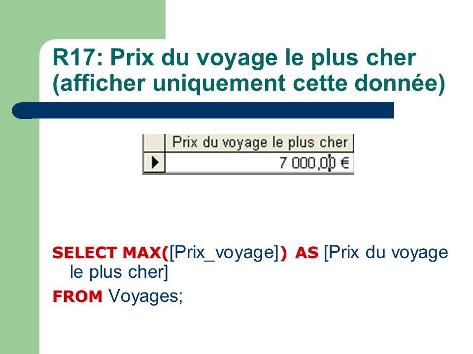 R17: Prix du voyage le plus cher (afficher uniquement cette donnée) SELECTMAX()AS SELECT MAX( [Prix_voyage] ) AS [Prix du voyage le plus cher] FROM FR
