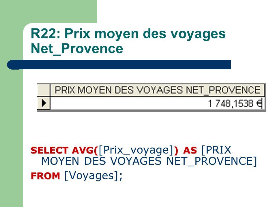 R22: Prix moyen des voyages Net_Provence SELECT AVG()AS SELECT AVG( [Prix_voyage] ) AS [PRIX MOYEN DES VOYAGES NET_PROVENCE] FROM FROM [Voyages];
