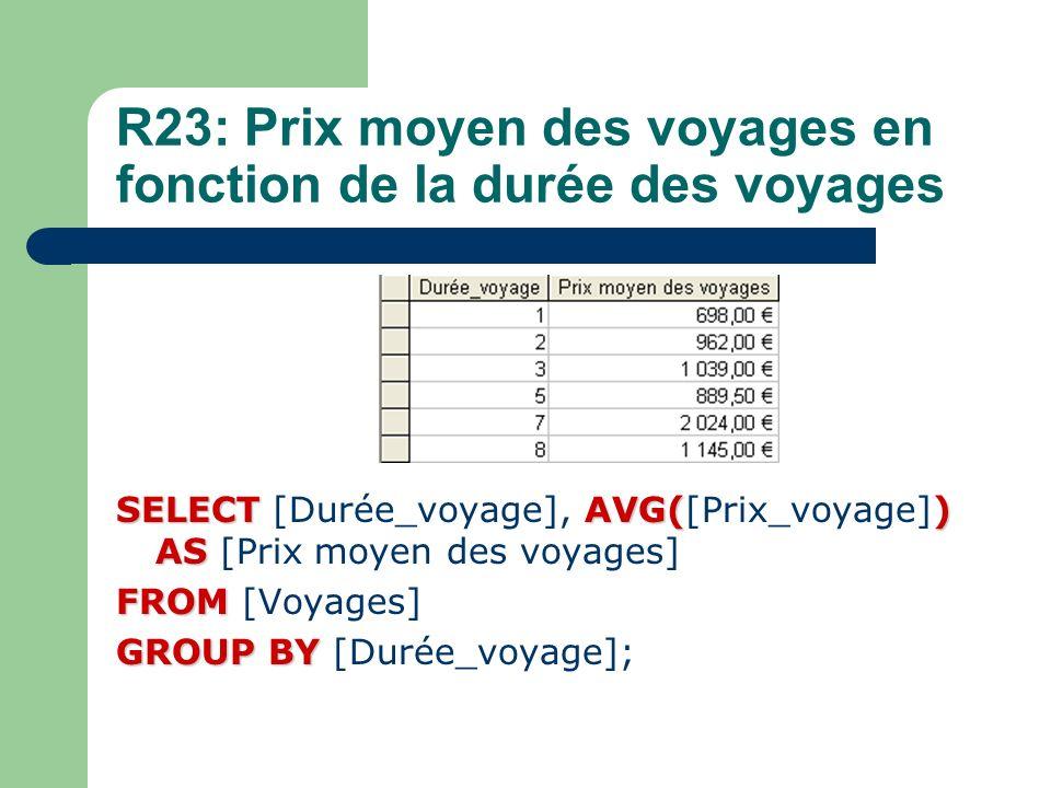 R23: Prix moyen des voyages en fonction de la durée des voyages SELECTAVG() AS SELECT [Durée_voyage], AVG([Prix_voyage]) AS [Prix moyen des voyages] F