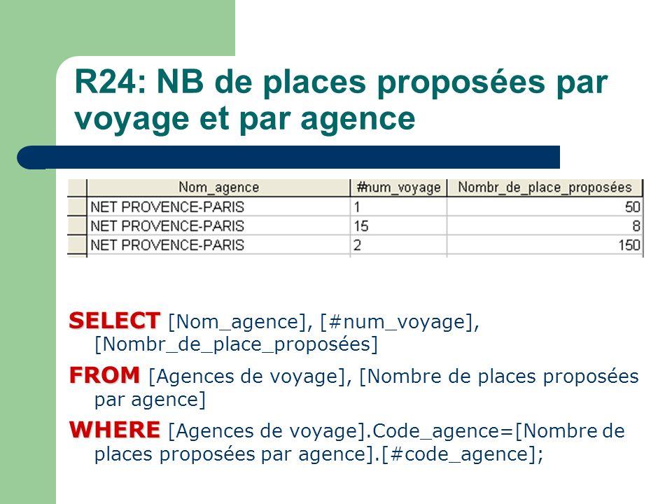 R24: NB de places proposées par voyage et par agence SELECT SELECT [Nom_agence], [#num_voyage], [Nombr_de_place_proposées] FROM FROM [Agences de voyag