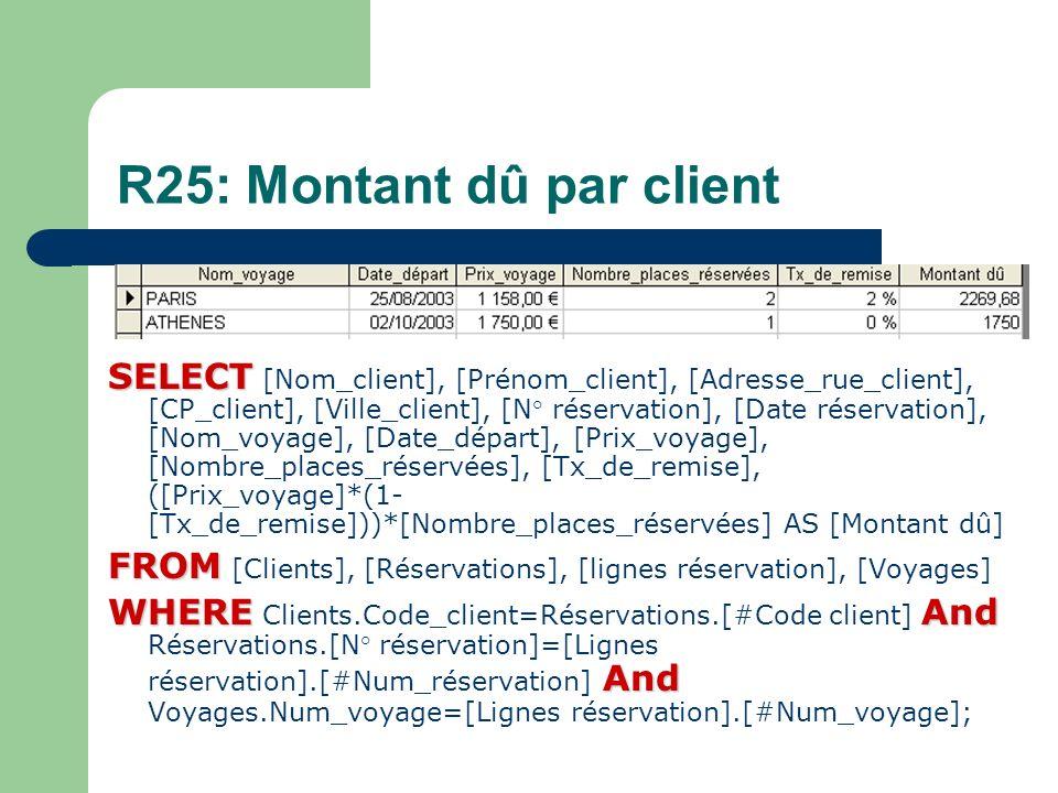 R25: Montant dû par client SELECT SELECT [Nom_client], [Prénom_client], [Adresse_rue_client], [CP_client], [Ville_client], [N° réservation], [Date rés