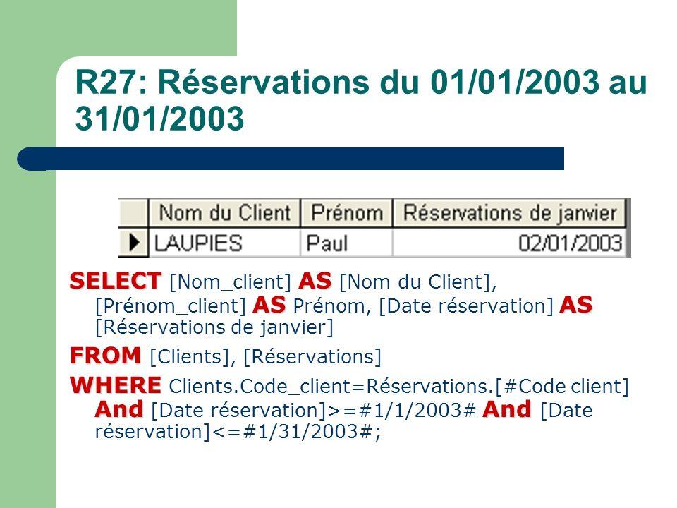 R27: Réservations du 01/01/2003 au 31/01/2003 SELECTAS ASAS SELECT [Nom_client] AS [Nom du Client], [Prénom_client] AS Prénom, [Date réservation] AS [