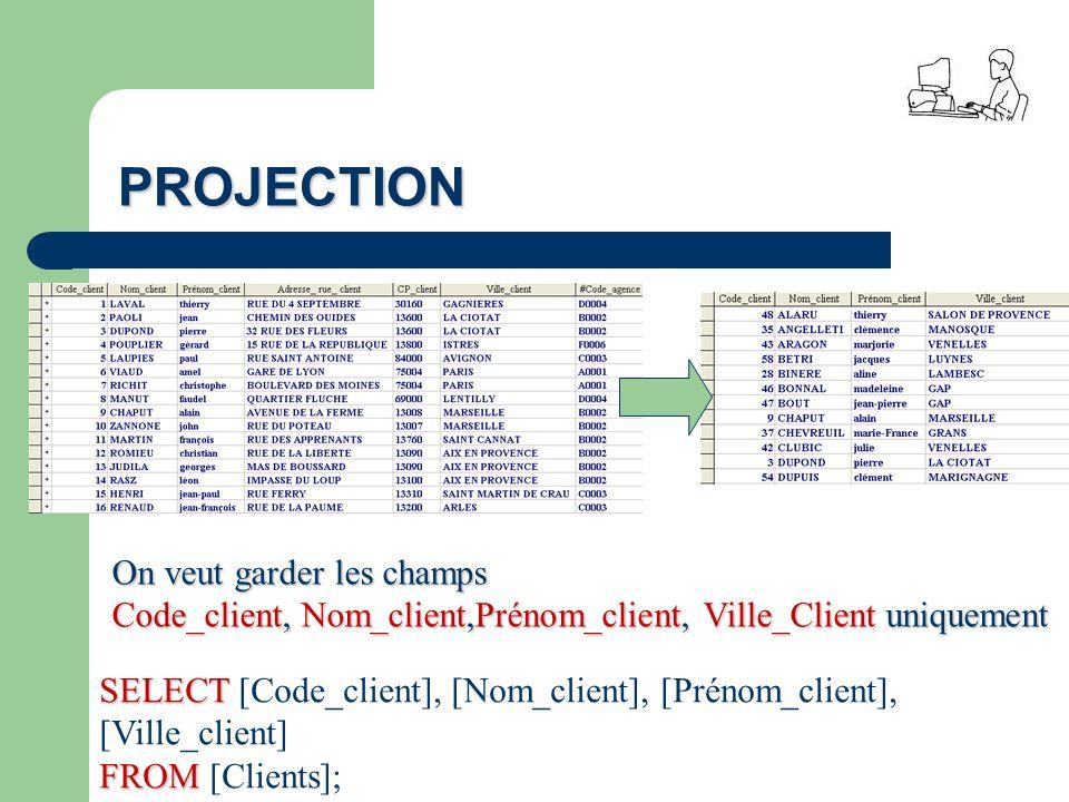 PROJECTION On veut garder les champs Code_client, Nom_client,Prénom_client, Ville_Client uniquement SELECT SELECT [Code_client], [Nom_client], [Prénom