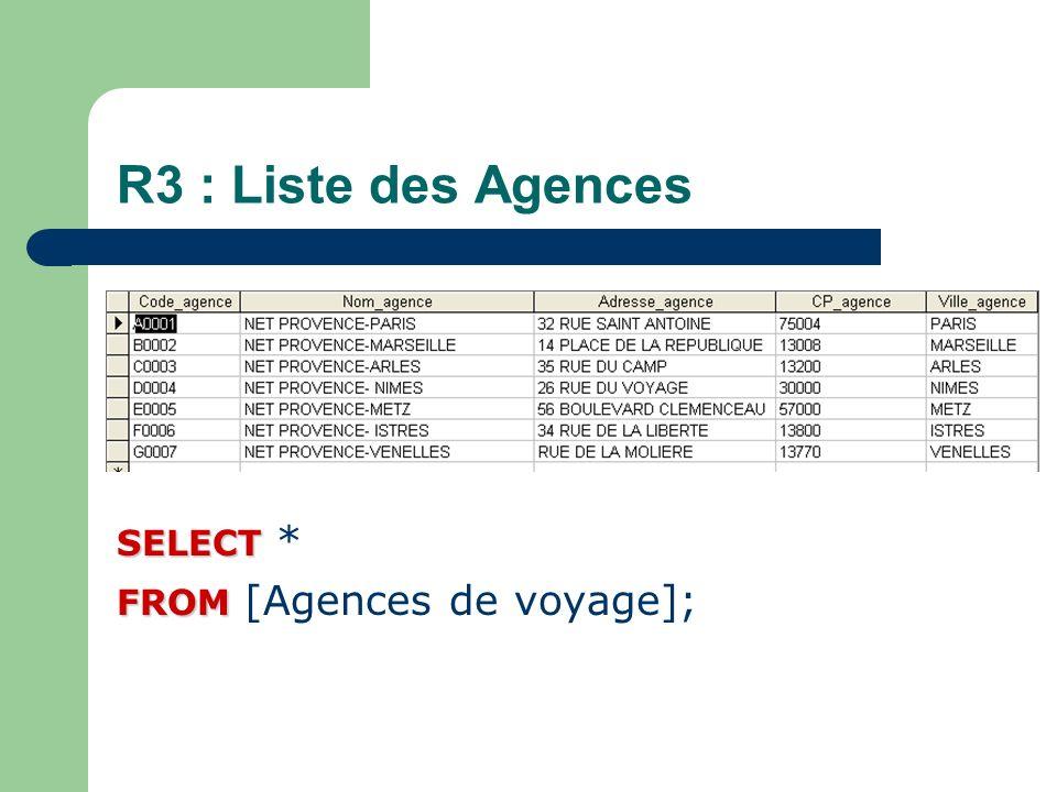 R12: Afficher la liste des voyages (Nom voyage) sauf le voyage à destination de ZURICH (tri sur le nom du voyage) SELECT SELECT [Nom_voyage] FROM FROM [Voyages] WHERE Not WHERE Not [Nom_voyage]= ZURICH ORDER BY ORDER BY [Nom_voyage];