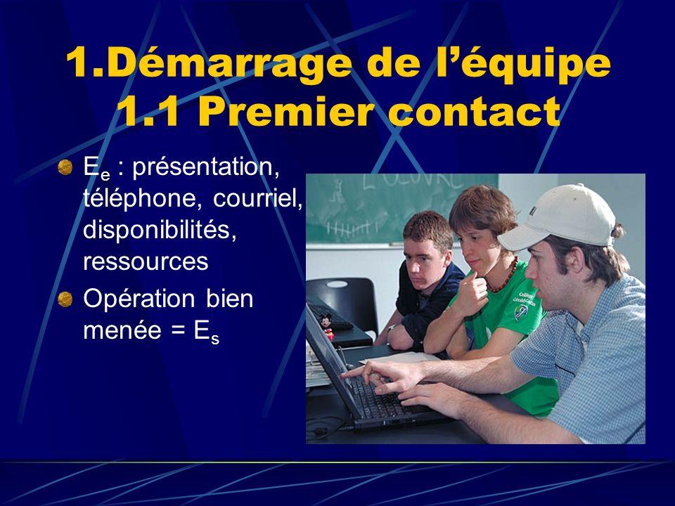 1.Démarrage de léquipe 1.1 Premier contact E e : présentation, téléphone, courriel, disponibilités, ressources Opération bien menée = E s