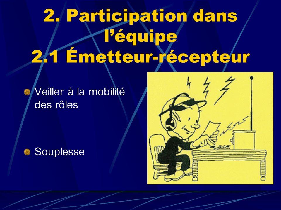 2. Participation dans léquipe 2.1 Émetteur-récepteur Veiller à la mobilité des rôles Souplesse