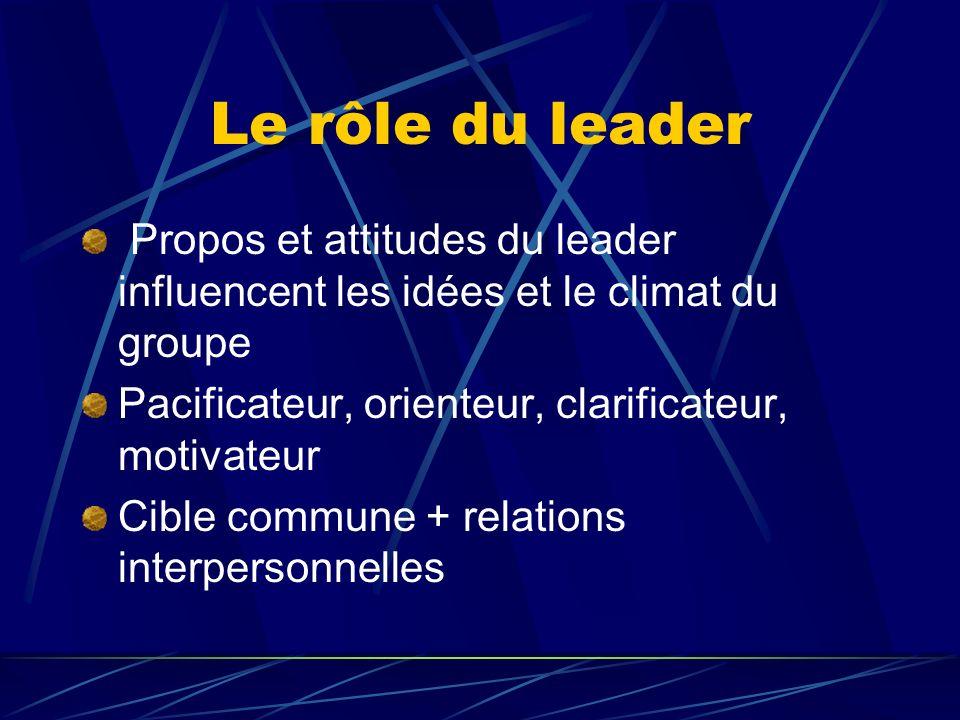 Le rôle du leader Propos et attitudes du leader influencent les idées et le climat du groupe Pacificateur, orienteur, clarificateur, motivateur Cible