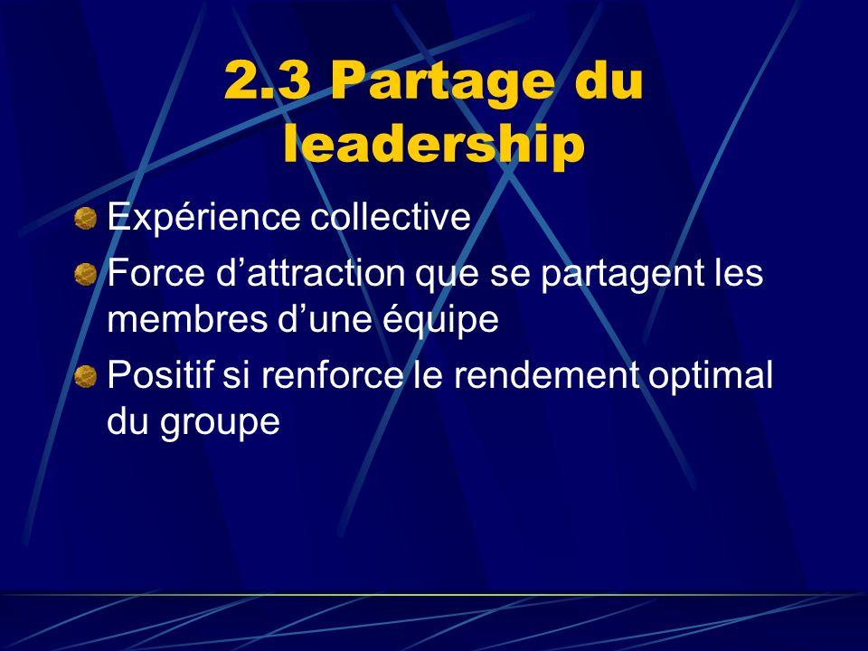 Expérience collective Force dattraction que se partagent les membres dune équipe Positif si renforce le rendement optimal du groupe 2.3 Partage du lea