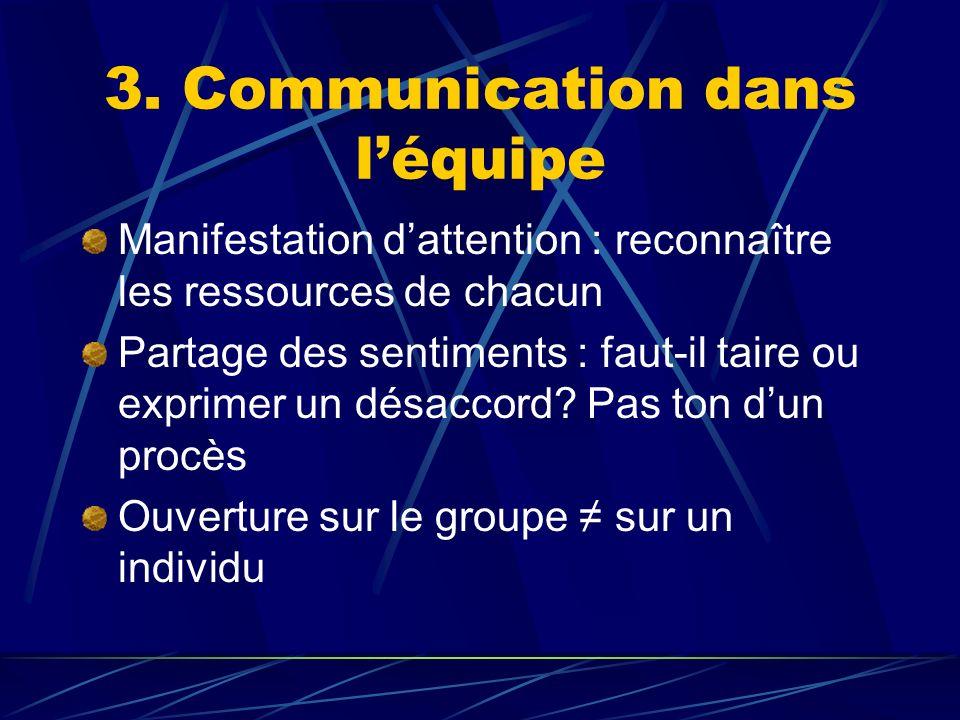 3. Communication dans léquipe Manifestation dattention : reconnaître les ressources de chacun Partage des sentiments : faut-il taire ou exprimer un dé