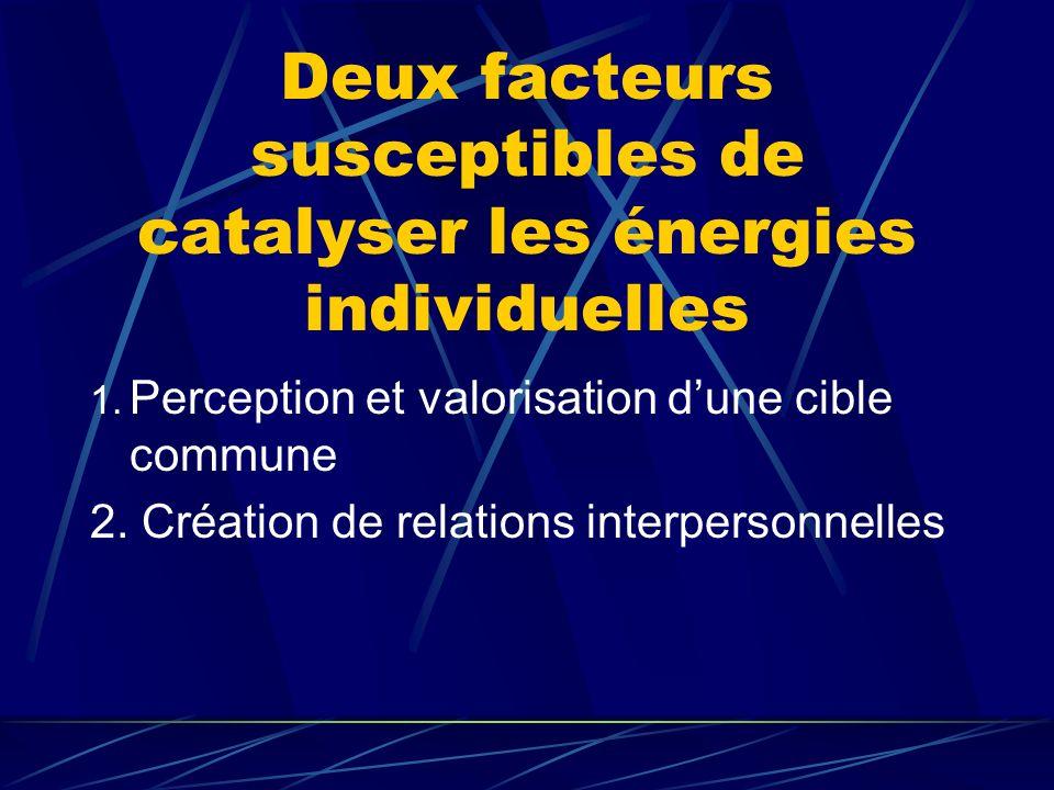 Deux facteurs susceptibles de catalyser les énergies individuelles 1. Perception et valorisation dune cible commune 2. Création de relations interpers