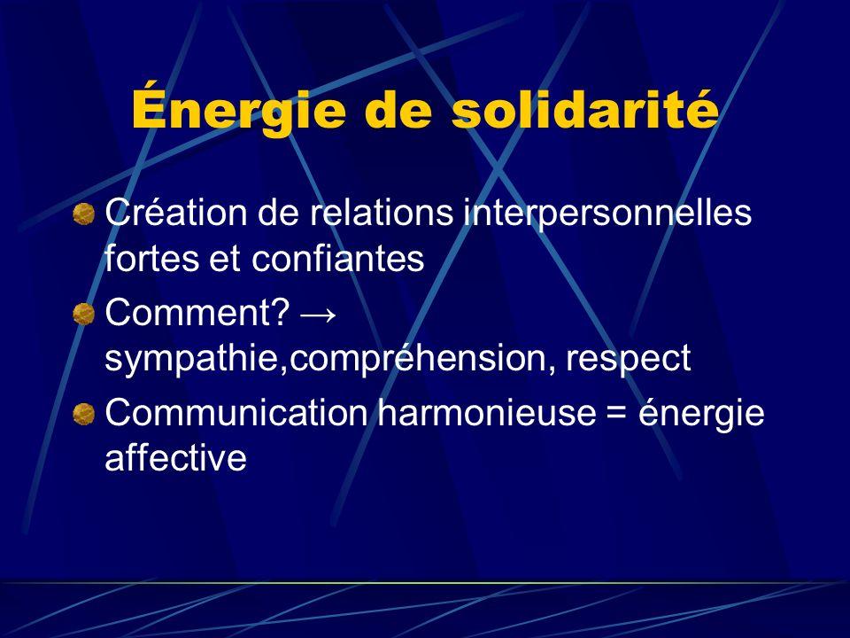 Énergie de solidarité Création de relations interpersonnelles fortes et confiantes Comment? sympathie,compréhension, respect Communication harmonieuse