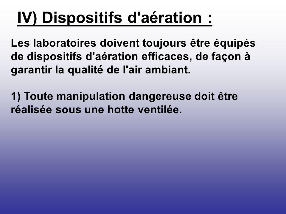 Les laboratoires doivent toujours être équipés de dispositifs d'aération efficaces, de façon à garantir la qualité de l'air ambiant. 1) Toute manipula