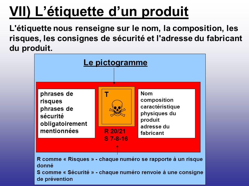 L'étiquette nous renseigne sur le nom, la composition, les risques, les consignes de sécurité et l'adresse du fabricant du produit. Le pictogramme R c