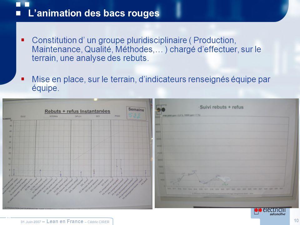 10 01 Juin 2007 – Lean en France – Cédric CIRER 10 Lanimation des bacs rouges Constitution d un groupe pluridisciplinaire ( Production, Maintenance, Q